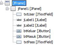 Nama Variabel Komponen di Form Login